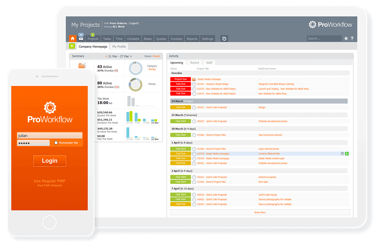 52 Best Project Management Tools Software For 2020 Proofhub